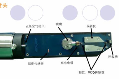喷码机墨线为什么需要调整?如何调整?