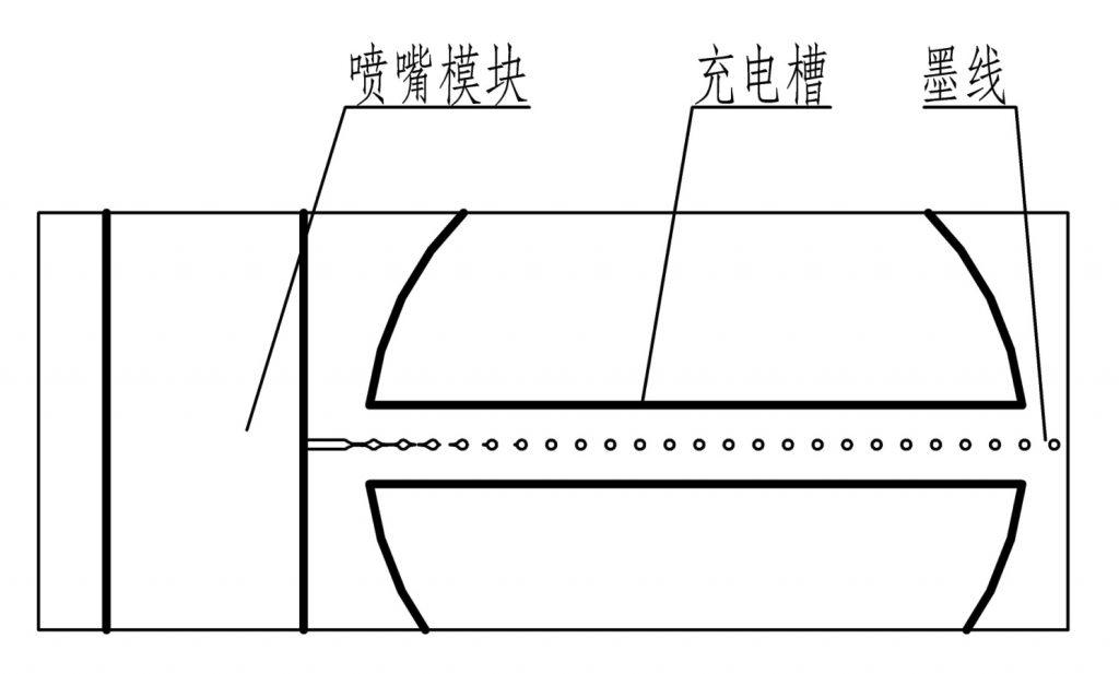 喷码机喷头结构